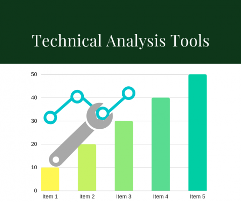 Forex Technical Analysis Tools