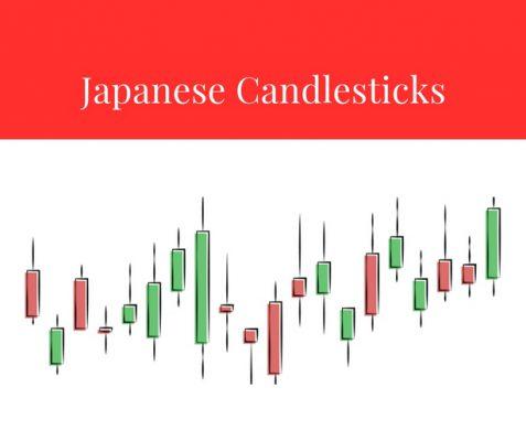 Tutorial on Japanese Candlesticks patterns